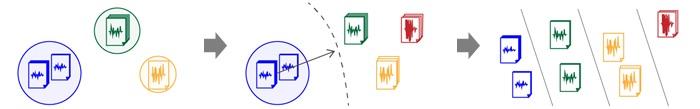 分析目的とデータに合わせて機能を選択