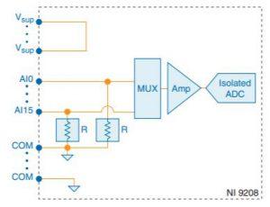 NI 9208 回路図