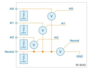 NI 9242 回路図