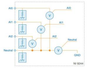 NI 9244 回路図