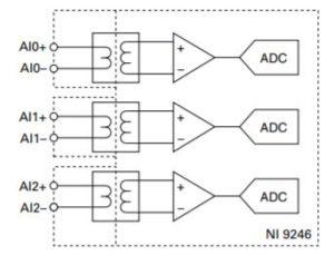 NI 9246 回路図
