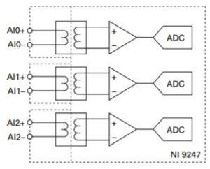 NI 9247 回路図