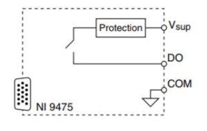NI 9475 回路図