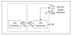 NI 9866 回路図